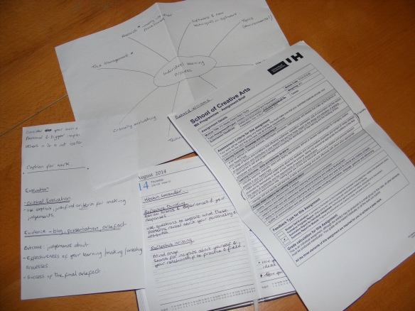 Assessment Criteria, Mind Map & Notes